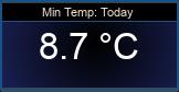 Min lämpötila