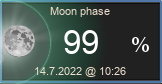 Kuun vaihe
