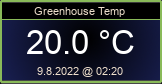 Greenhouse temp