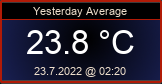 Yesterday avg temp