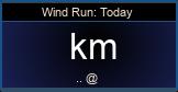 windrun